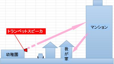 グラフィックス1構図11