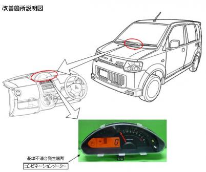 三菱eKワゴン メーターリコール