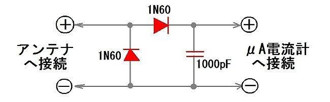 b 簡易電界強度計