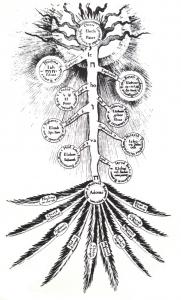 sephiroth-tree.jpg