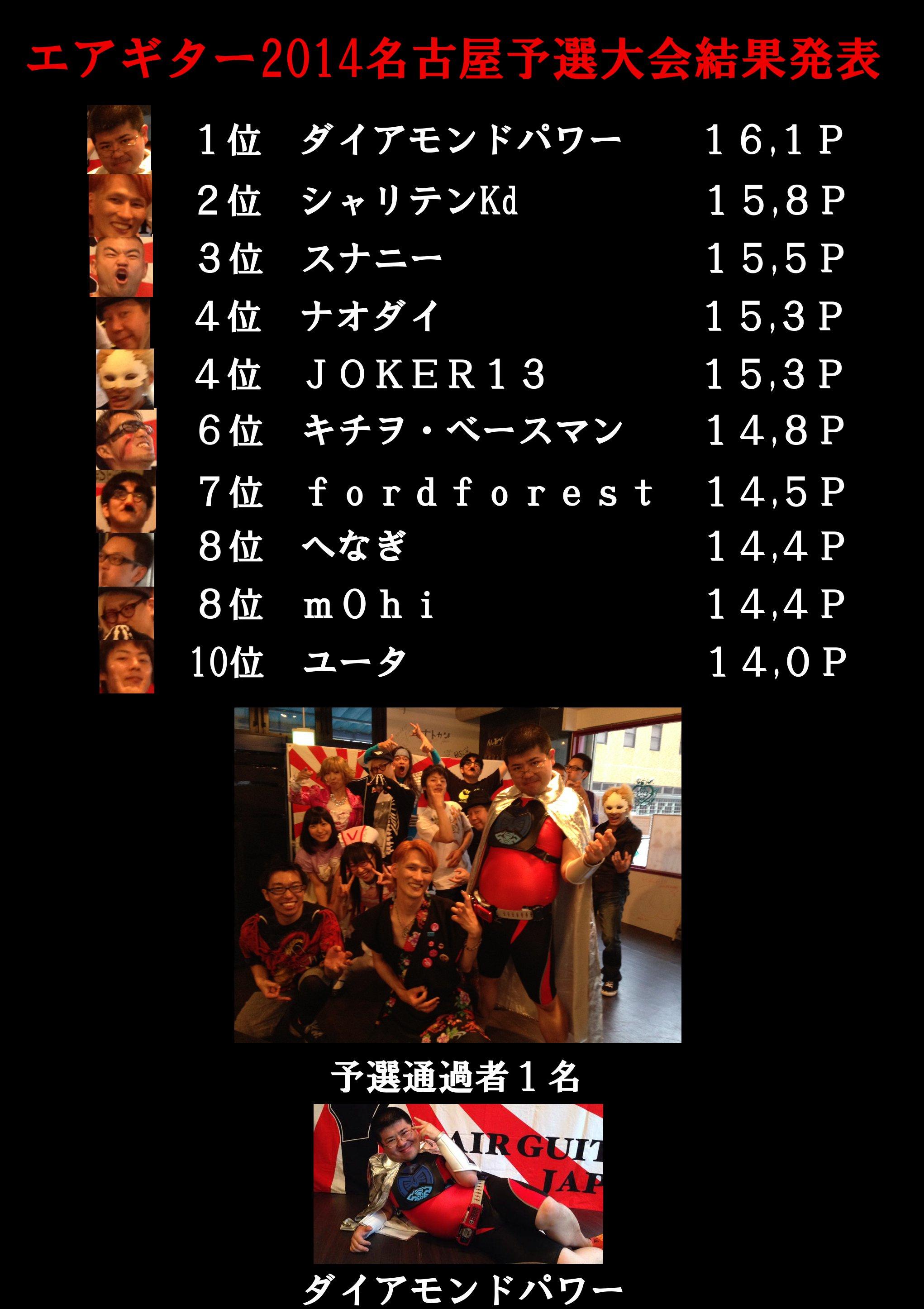 エアギター2014名古屋予選結果