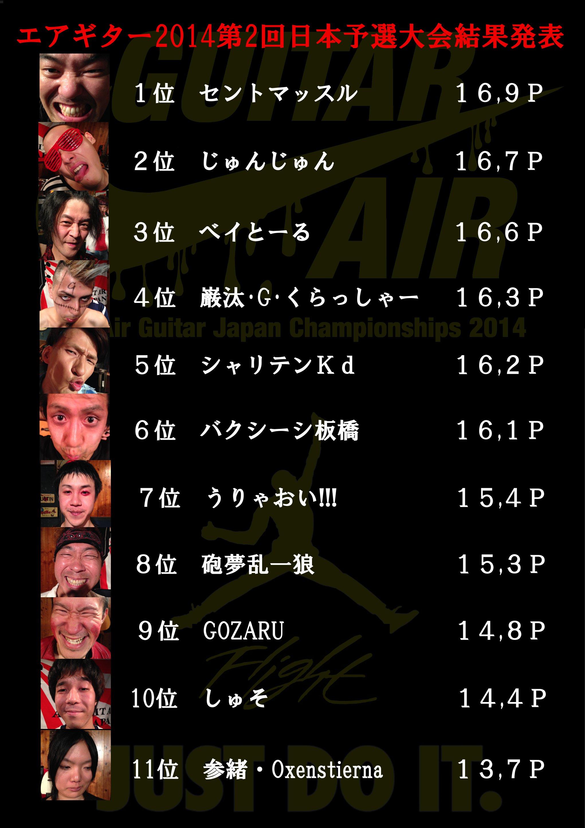 エアギター2014第2回日本予選結果