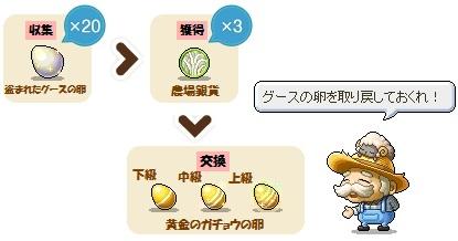 ガチョウの卵①