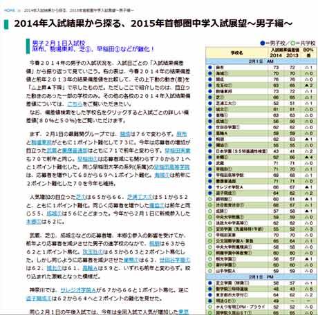 2014年入試結果から探る、2015年首都圏中学入試展望~男子編~