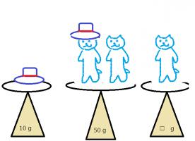 猫 動かす力を促すイメージ