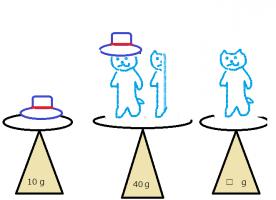 2猫 動かす力を促すイメージ