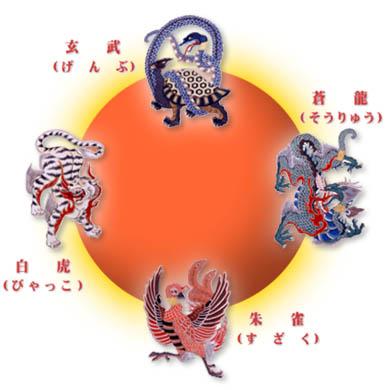 平安神宮四神図