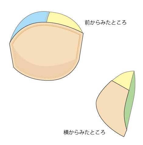 tsukurikata2.jpg