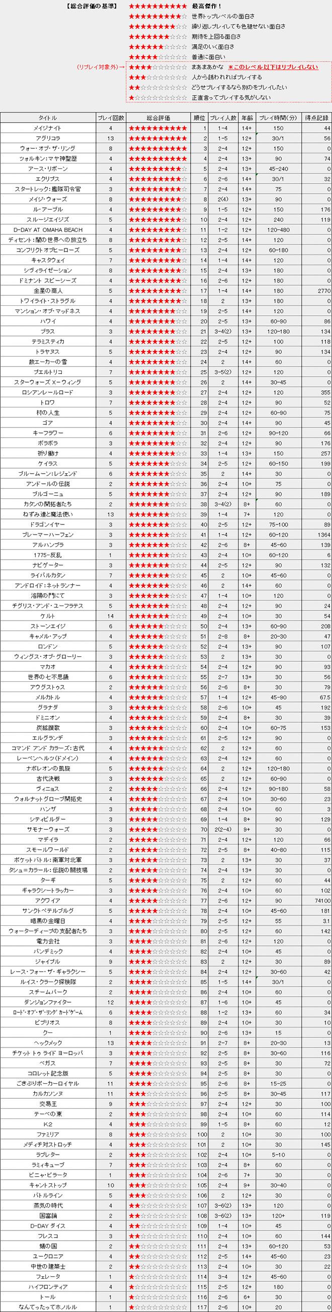 ranking140801_01.jpg