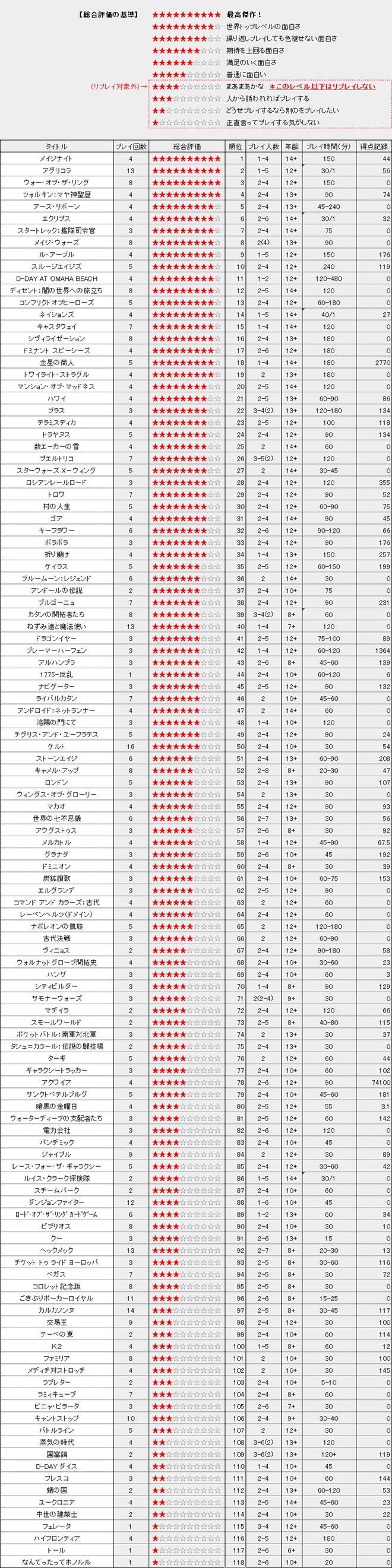 ranking140829_01.jpg