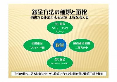 Microsoft PowerPoint - 板金のシステム化001-017