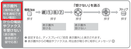 fax_kx_pw520-hyojikengai02.png