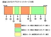20140313_番組サブリミナル_小