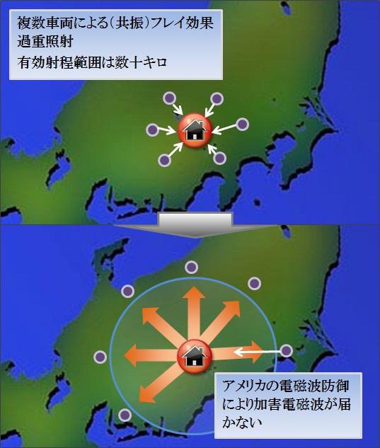 20140608_アメリカ防御
