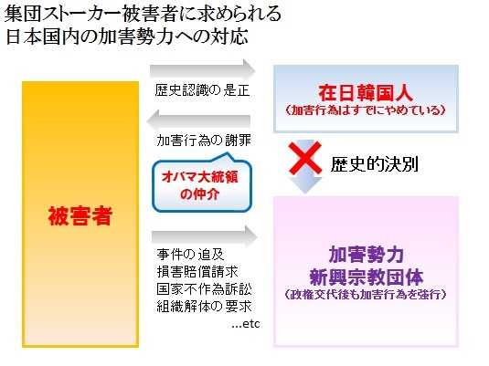 20140629_韓国との解消
