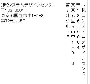 書き エクセル 縦 【エクセル2007】図形内の文字を縦書きにする!図形の書式設定方法
