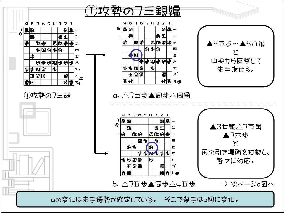 加藤流スライド5