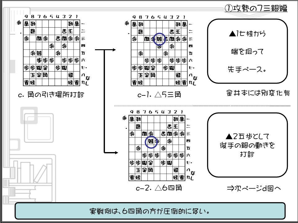 加藤流スライド6