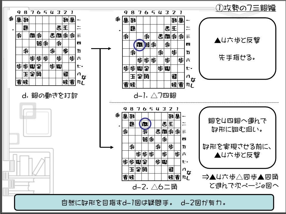加藤流スライド7