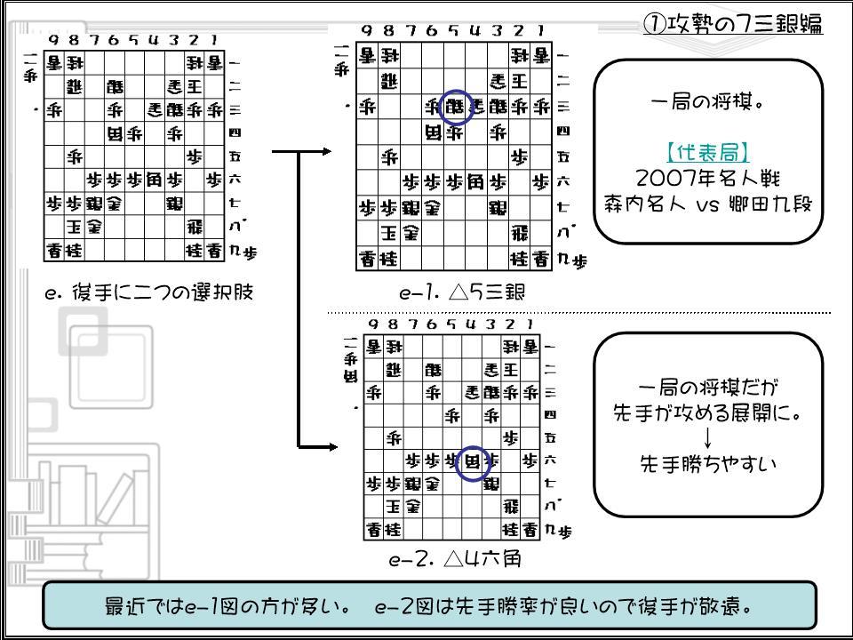 加藤流スライド8