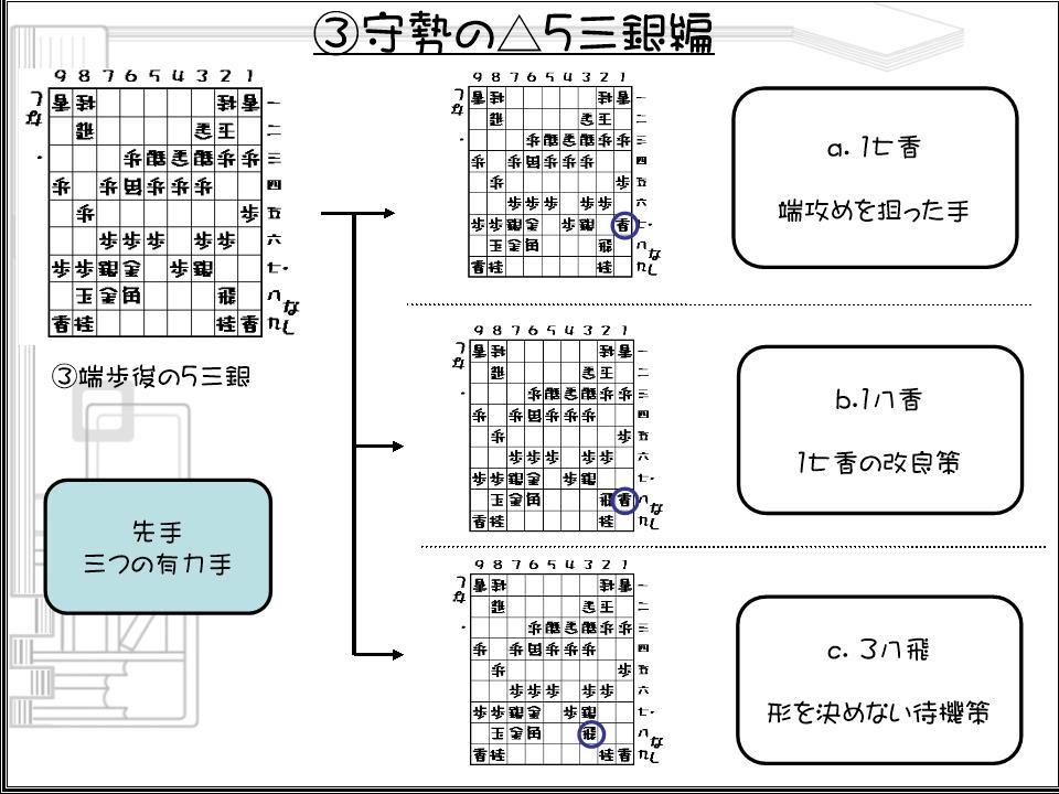 加藤流スライド11