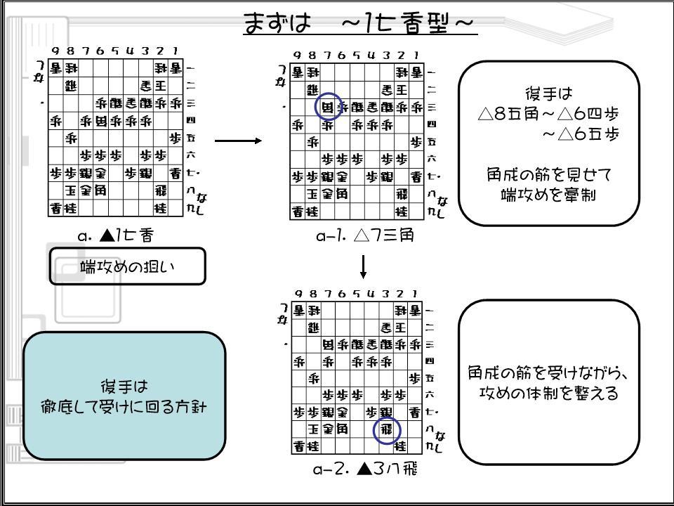 加藤流スライド12