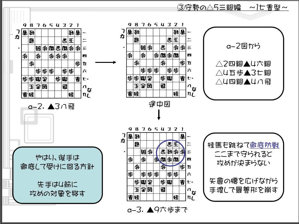 加藤流スライド13