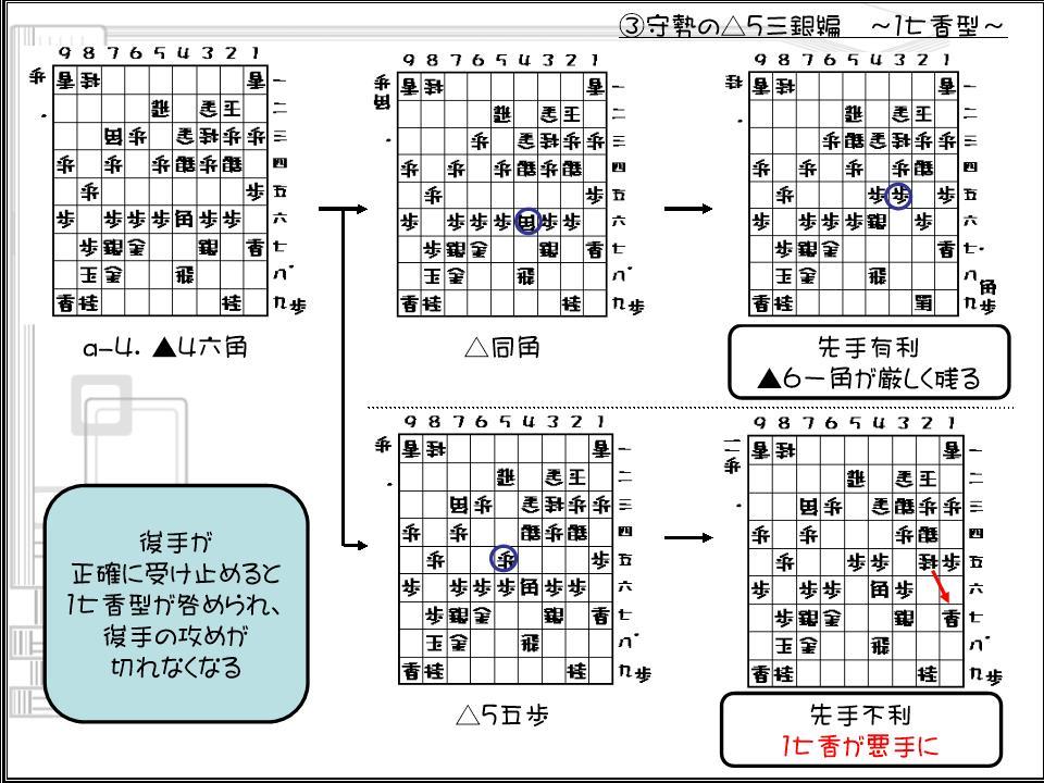 加藤流スライド15