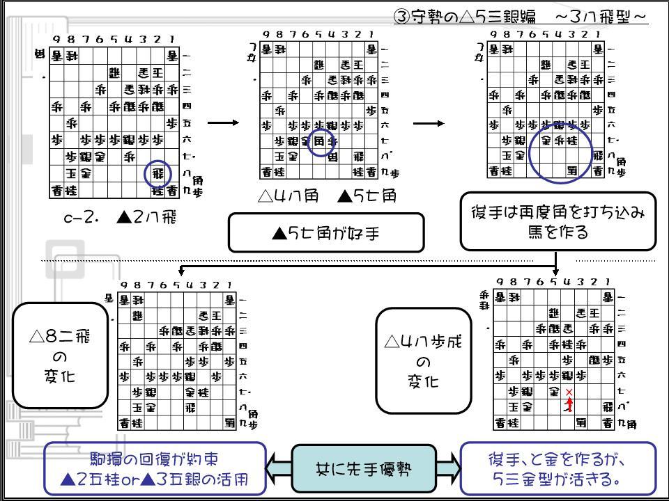 加藤流スライド19