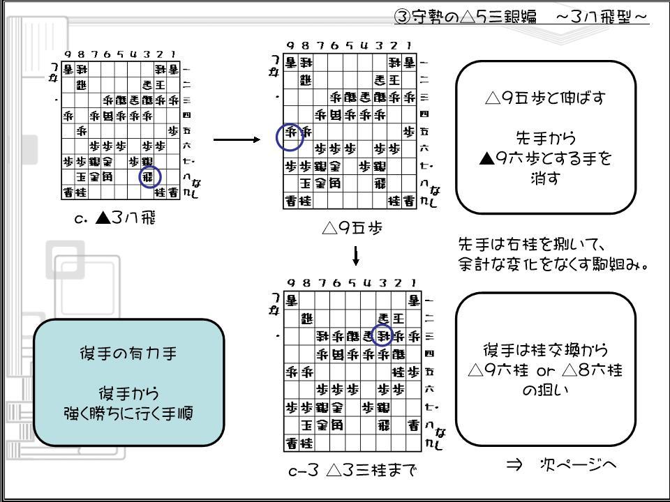 加藤流スライド20