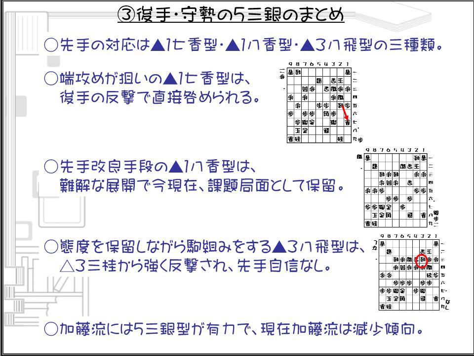 加藤流スライド22