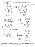 inu_ookami.jpg