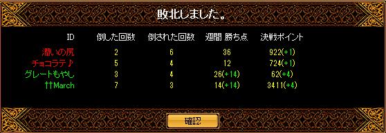 RedStone 14.08.24[00]
