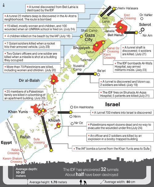 ガザ紛争2014年地図7月28日21日目