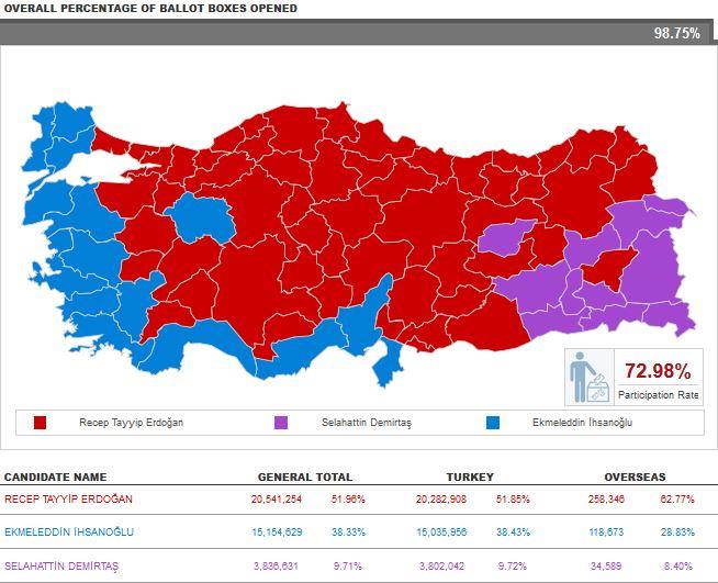 トルコ大統領選挙2014結果色分け