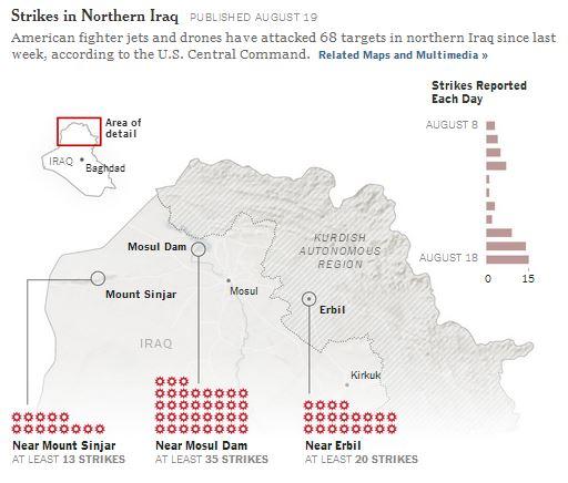 イラク北部米空爆