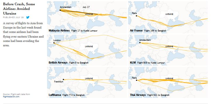 ウクライナ東部航路地図NYT2