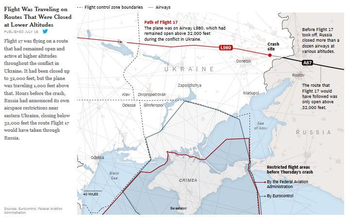 ウクライナ東部航路地図NYT1