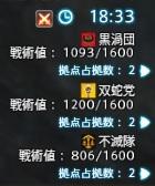 FF14フロントライン点数