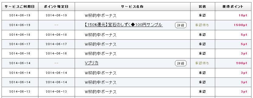 pti-wcp-7-pt.jpg
