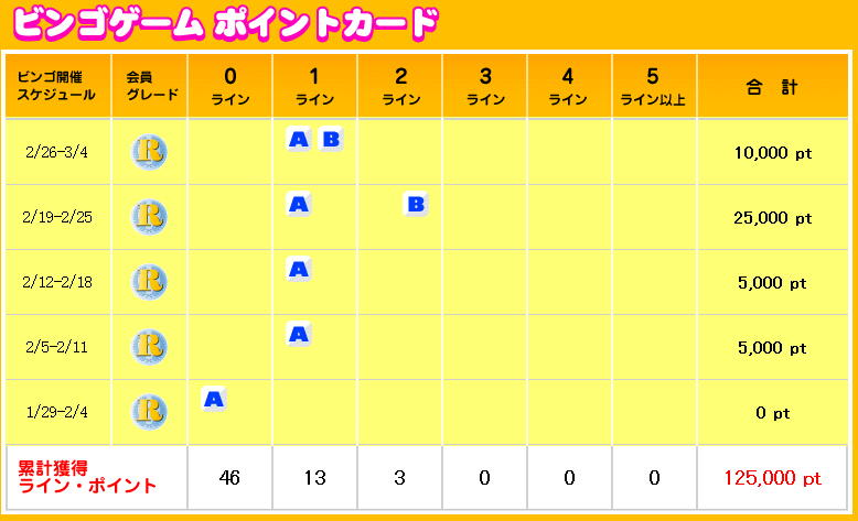 rm-bingo-20140301pt.jpg