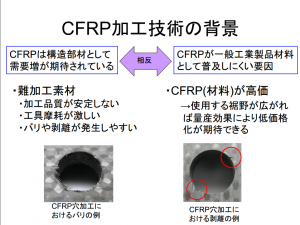 NSN_nagaoka-kosen_CFRP_cutting_technology_background.png