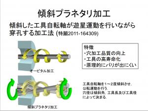 NSN_nagaoka-kosen_Tilted_Planetaly_Drilling_image.png