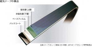 fujifilm_bafe_154TB_tapemedia_image.jpg