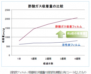kyodoprinting_sakusan_kyuusyu_film_graph_image.jpg