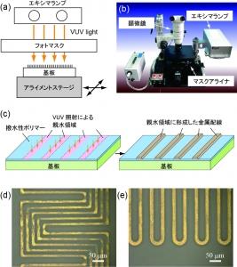 nims_okayama-u_PE_TFT-transistor_image2.jpg