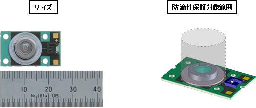 panasoniv_DUV-LED_module_size.jpg