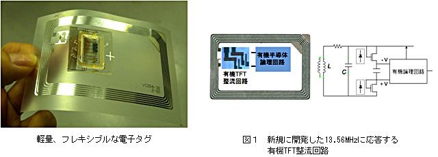 tokyoUniv_flexible_RFID_image.jpg
