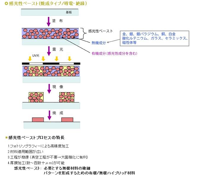 toray_raybrid_process_image.jpg