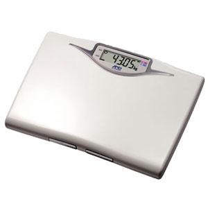 糖質制限ダイエット体重